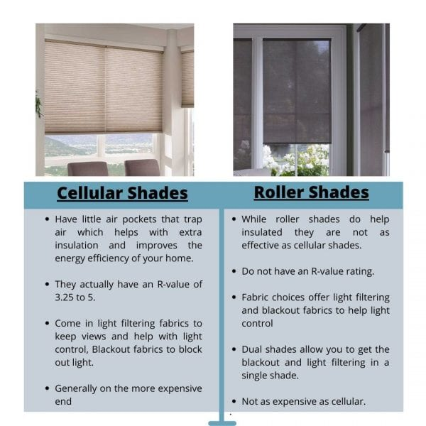 Cellular shades and roller shades