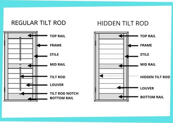 Different terms of a window shutter